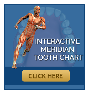 Tooth Chart Button